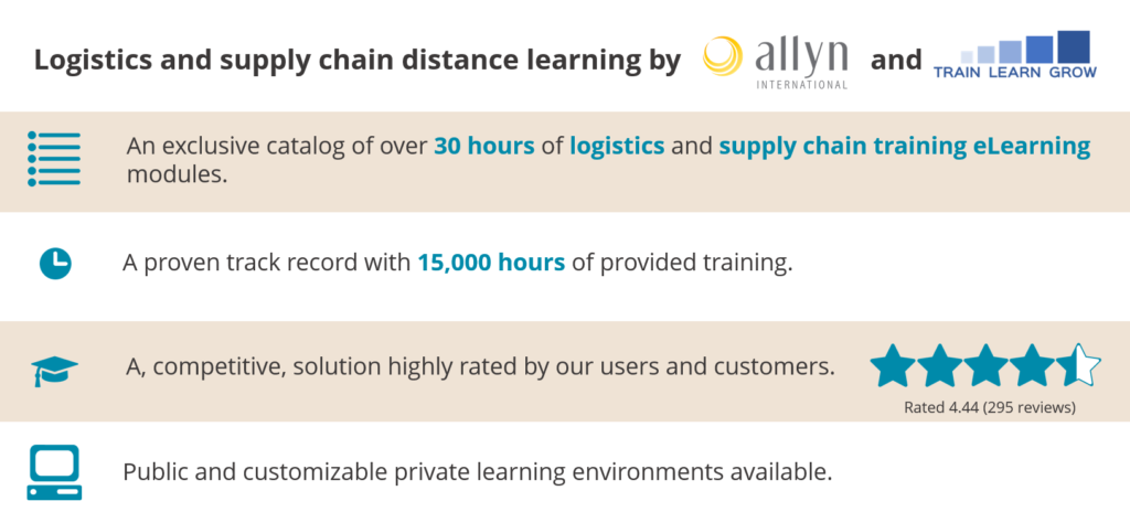 some stats related to our provision of logistics training and eLearning. 15,000 hours provided with a rating of 4.4 (out of 5)
