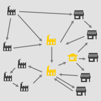 An icon used to represent our supply chain training on the material and logistics flows.